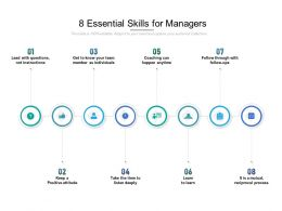 8 Essential Skills For Managers