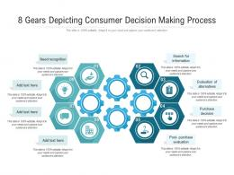 8 Gears Depicting Consumer Decision Making Process