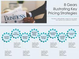 8 Gears Illustrating Key Pricing Strategies