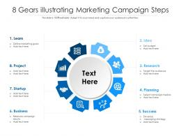 8 Gears Illustrating Marketing Campaign Steps