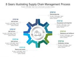 8 Gears Illustrating Supply Chain Management Process
