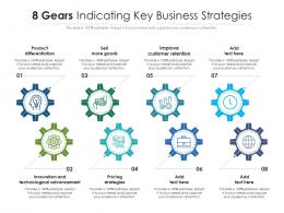 8 Gears Indicating Key Business Strategies