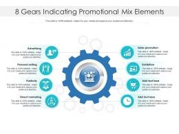 8 Gears Indicating Promotional Mix Elements