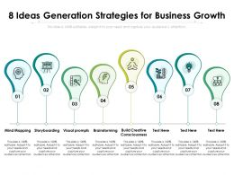 8 Ideas Generation Strategies For Business Growth