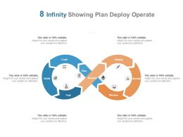 8 Infinity Showing Plan Deploy Operate