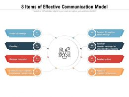 8 Items Of Effective Communication Model