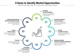 8 Items To Identify Market Opportunities