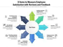 8 Items To Measure Employee Satisfaction With Reviews And Feedback