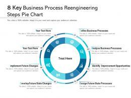 8 Key Business Process Reengineering Steps Pie Chart