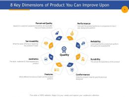 8 Key Dimensions Of Product You Can Improve Upon Conformance Ppt Clipart