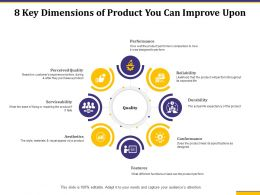 8 Key Dimensions Of Product You Can Improve Upon Perceived Quality Ppt Show