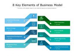 8 Key Elements Of Business Model