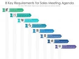 8 Key Requirements For Sales Meeting Agenda