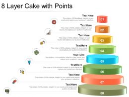 8 Layer Cake With Points