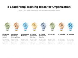 8 Leadership Training Ideas For Organization