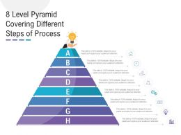 8 Level Pyramid Covering Different Steps Of Process