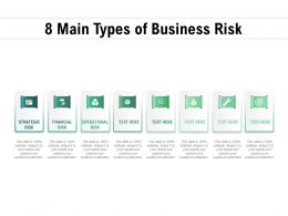 8 Main Types Of Business Risk