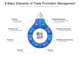 8 Major Elements Of Trade Promotion Management