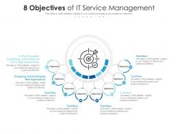 8 Objectives Of IT Service Management