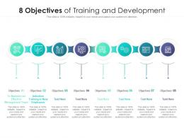 8 Objectives Of Training And Development