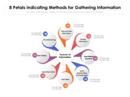 8 Petals Indicating Methods For Gathering Information