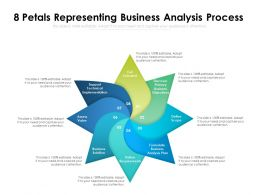 8 Petals Representing Business Analysis Process