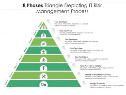 8 Phases Triangle Depicting It Risk Management Process