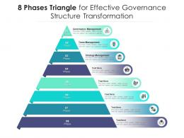 8 Phases Triangle For Effective Governance Structure Transformation