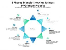 8 Phases Triangle Showing Business Investment Process