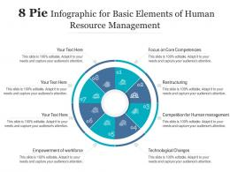 8 Pie Infographic For Basic Elements Of Human Resource Management