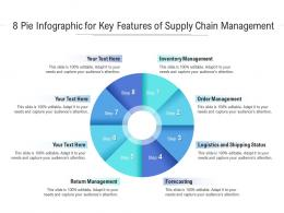 8 Pie Infographic For Key Features Of Supply Chain Management
