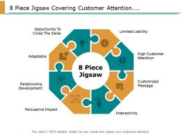 8 Piece Jigsaw Covering Customer Attention Relationship Development