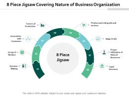 8 Piece Jigsaw Covering Nature Of Business Organization