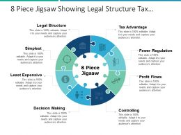 8 Piece Jigsaw Showing Legal Structure Tax Advantage Profit Flows