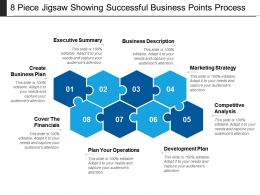 8 Piece Jigsaw Showing Successful Business Points Process