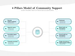 8 Pillars Model Of Community Support