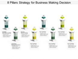 8 Pillars Strategy For Business Making Decision