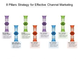 8 Pillars Strategy For Effective Channel Marketing