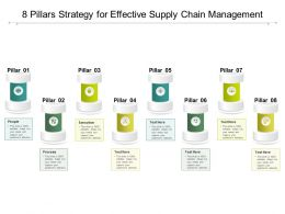 8 Pillars Strategy For Effective Supply Chain Management