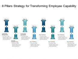 8 Pillars Strategy For Transforming Employee Capability