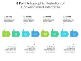 8 Point Infographic Illustration Of Conversational Interfaces Template