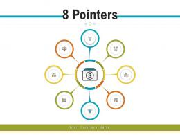 8 Pointers Business Strategy Financial Performance Planning Historical