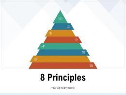 8 Principles Communication Management Organizational Engagement Business