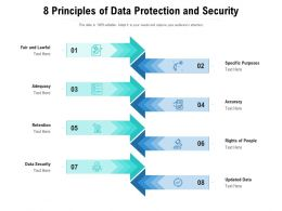 8 Principles Of Data Protection And Security
