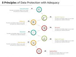 8 Principles Of Data Protection With Adequacy