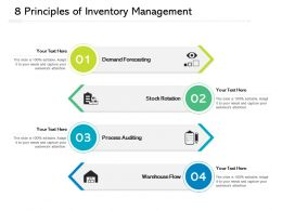 8 Principles Of Inventory Management