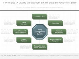 8 Principles Of Quality Management System Diagram Powerpoint Show