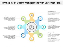 8 Principles Of Quality Management With Customer Focus