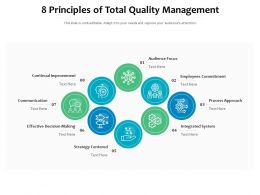 8 Principles Of Total Quality Management