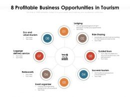 8 Profitable Business Opportunities In Tourism